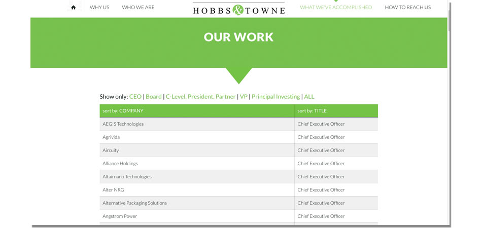 hobbs and towne sortable database